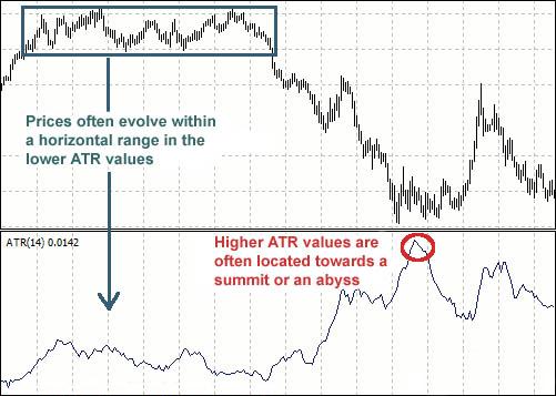 tbows binäre optionswebsite average true range indikator maßstab für die volatilität