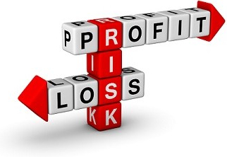 Stop-Loss & Take-Profit